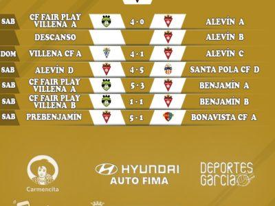 Resultados Aspe UD 25-26 Enero fútbol 8