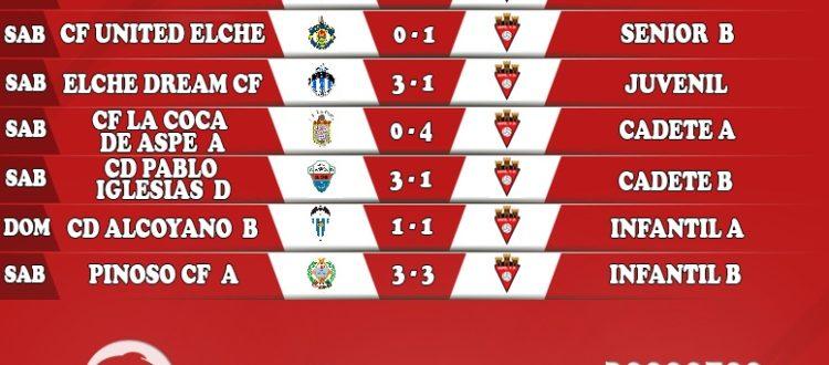 Resultados Aspe UD Fútbol 11