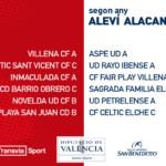 Liga Alevín Grupo B2 Alevín A del Aspe Unión Deportiva