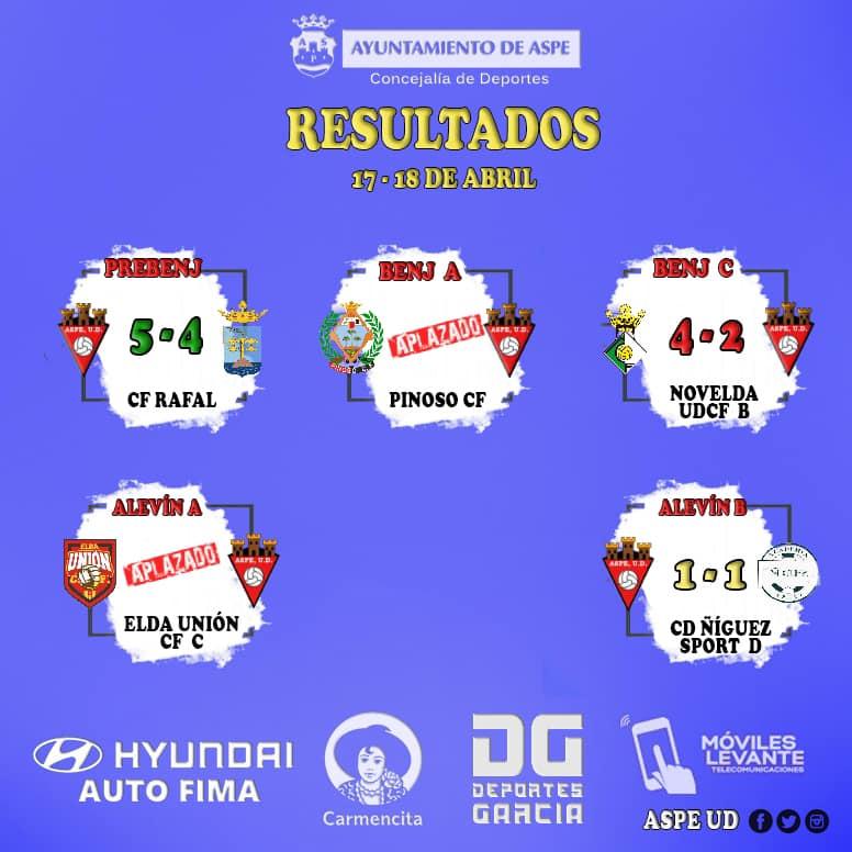 Resultados Aspe UD - Fútbol 8 fin de semana del 17 al 18 de abril de 2021
