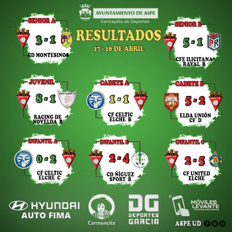 Resultados Aspe UD - Fútbol 11 fin de semana del 17 al 18 de abril de 2021