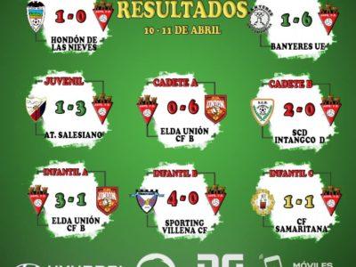 Resultados de los equipos Fútbol 11 del Aspe UD en el fin de semana del 10 y 11 de abril de 2021